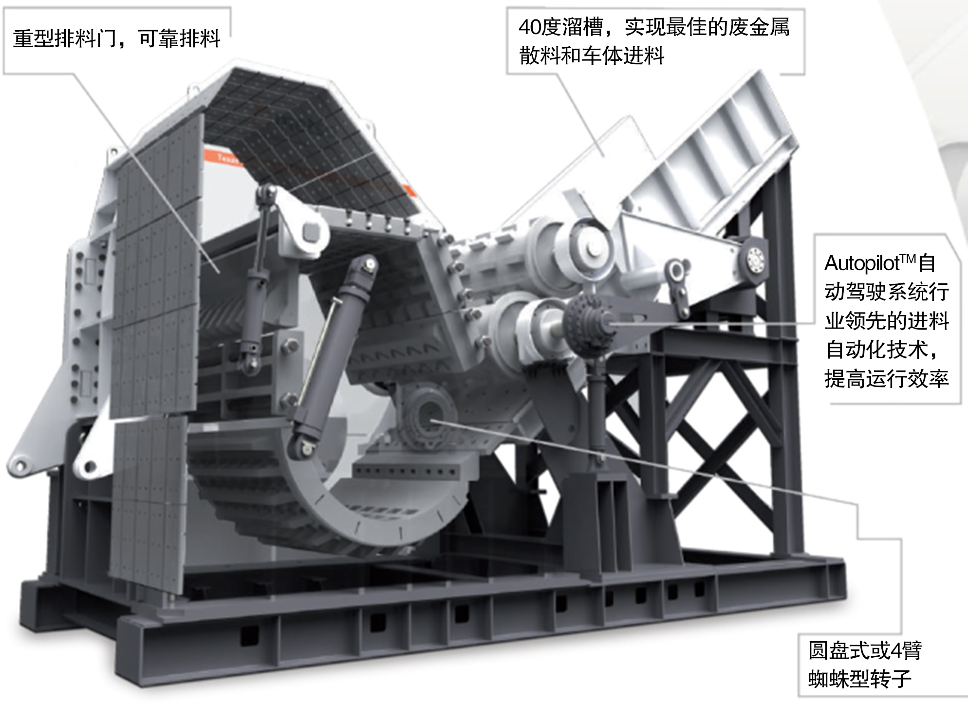 TexasShredder process overview 1cn1.jpg